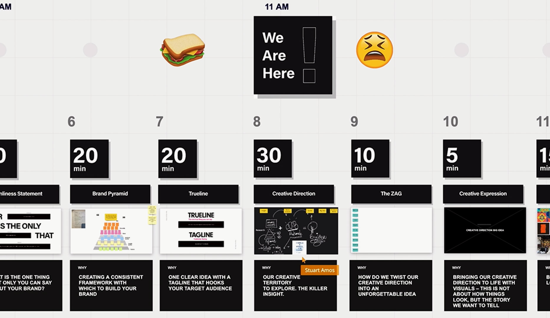 AIW BrandSprint Timelapse