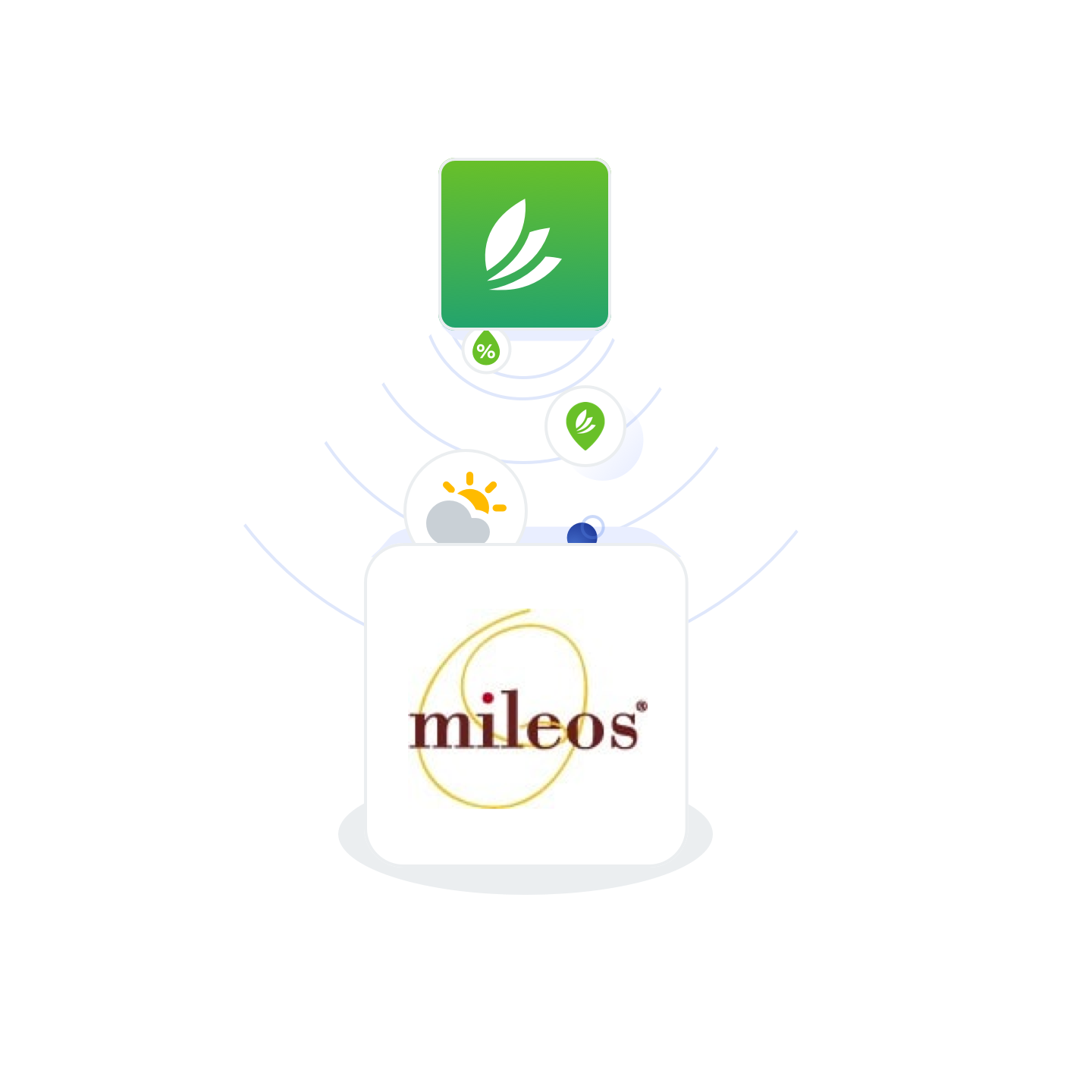 dst-partner-page-mileos