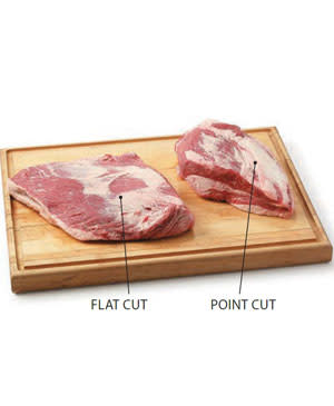 Brisket Flat vs. Point Cut