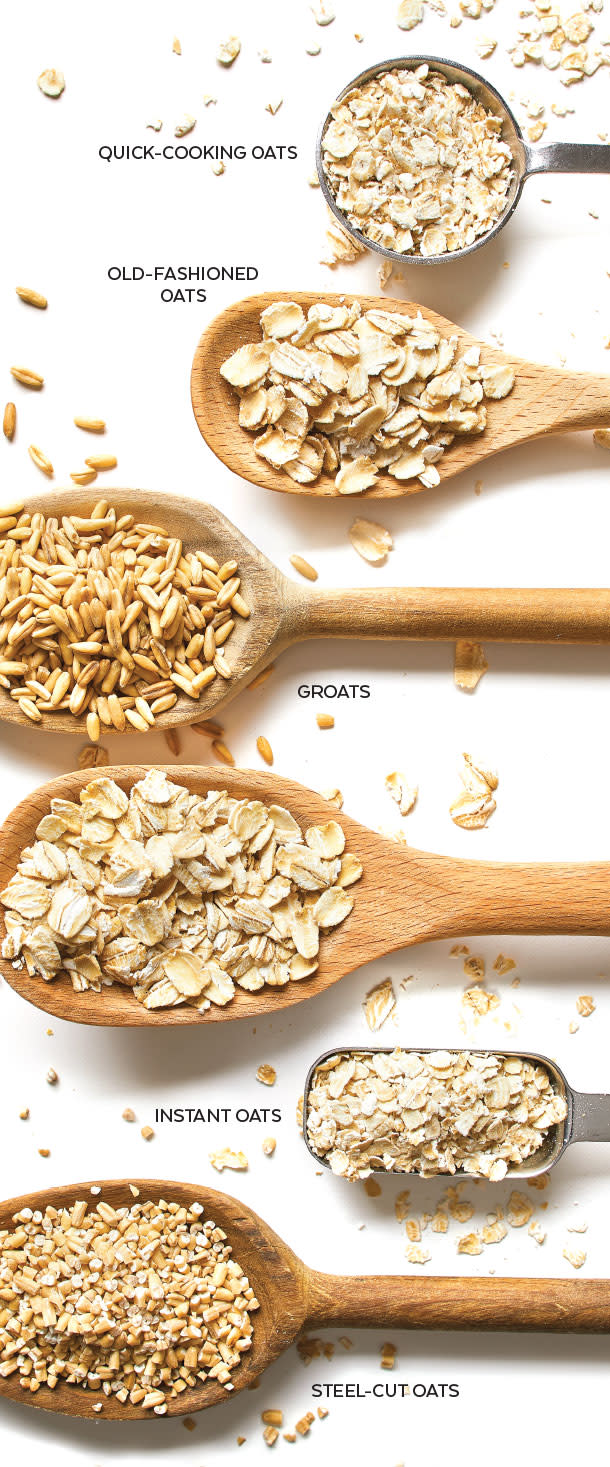 Differences and cook times among Groats, Steel-Cut, Irish, Old-Fashioned, Rolled, Quick-Cooking, and Instant oats. Know your oatmeal!