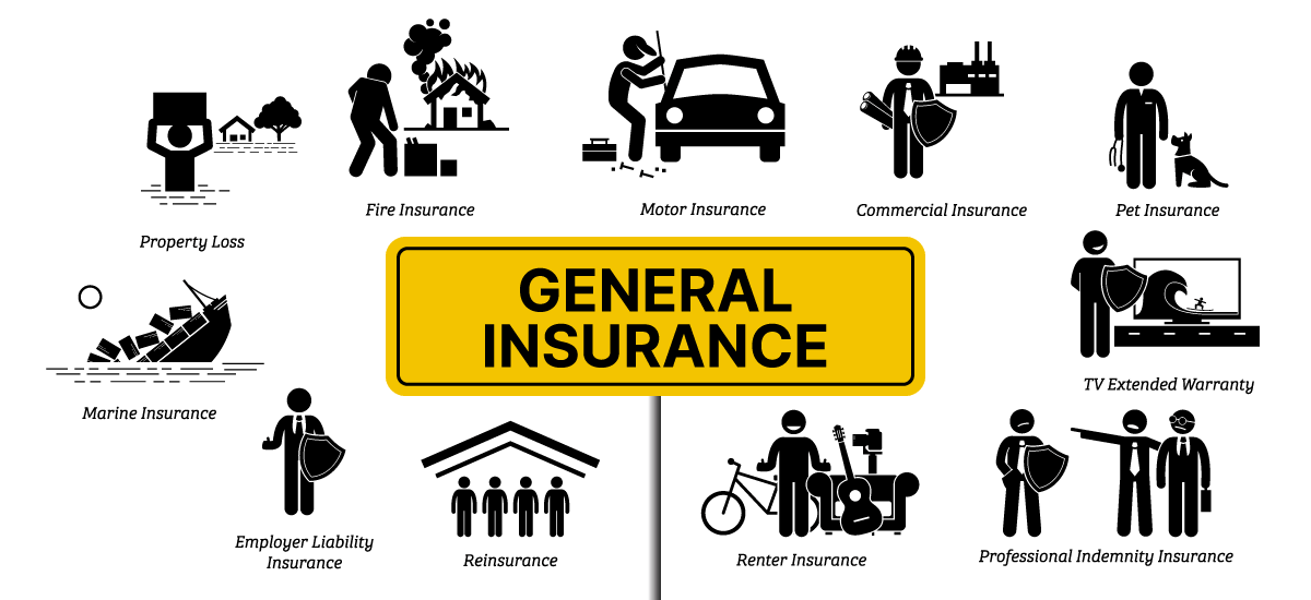 Non-Life Insurance Policy