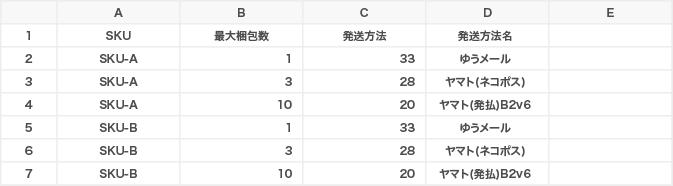 t11_spreadsheet