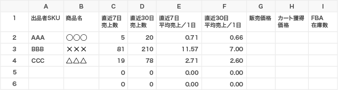 t28 spreadsheet