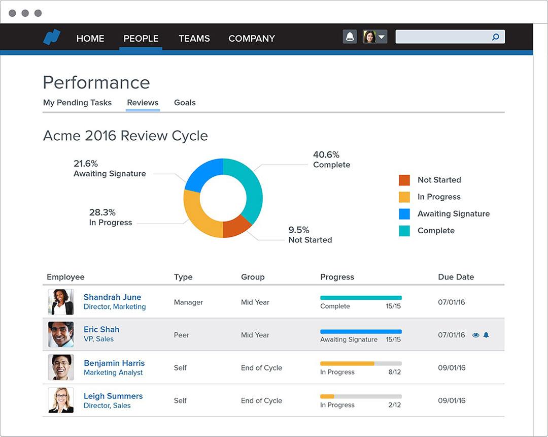 Talent Management Software | Employee Onboarding, Goals