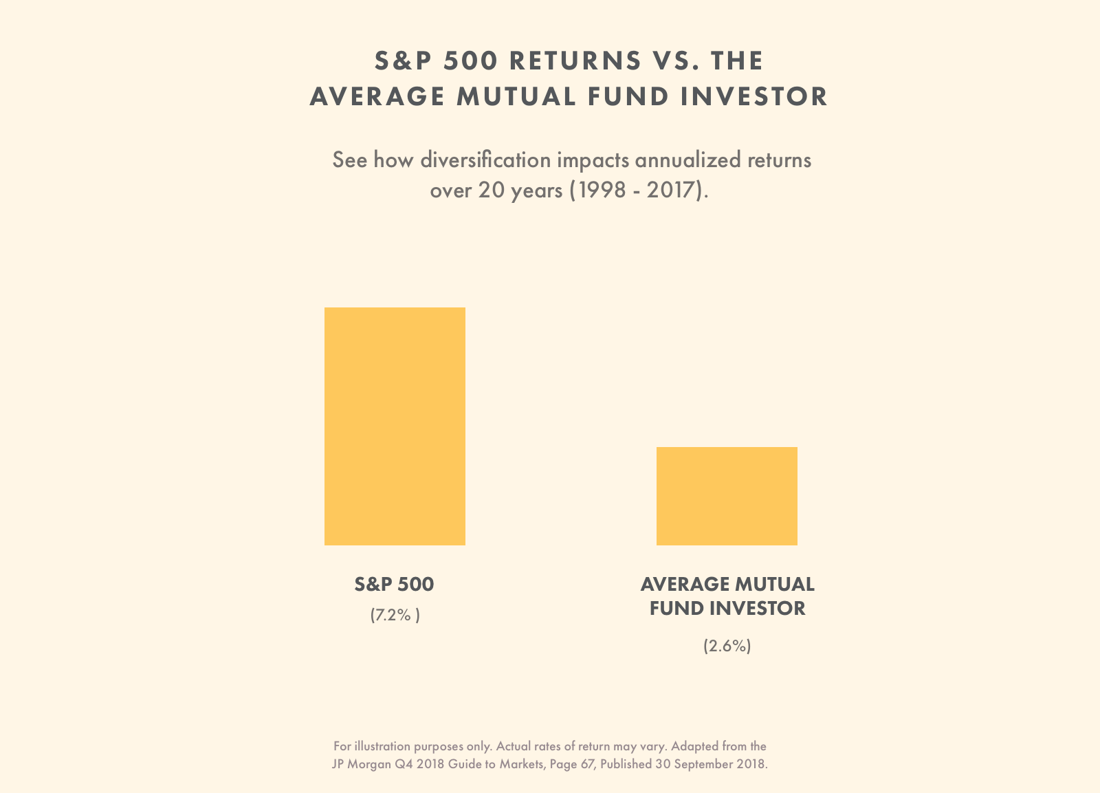7869ee69 Active vs Passive Investing