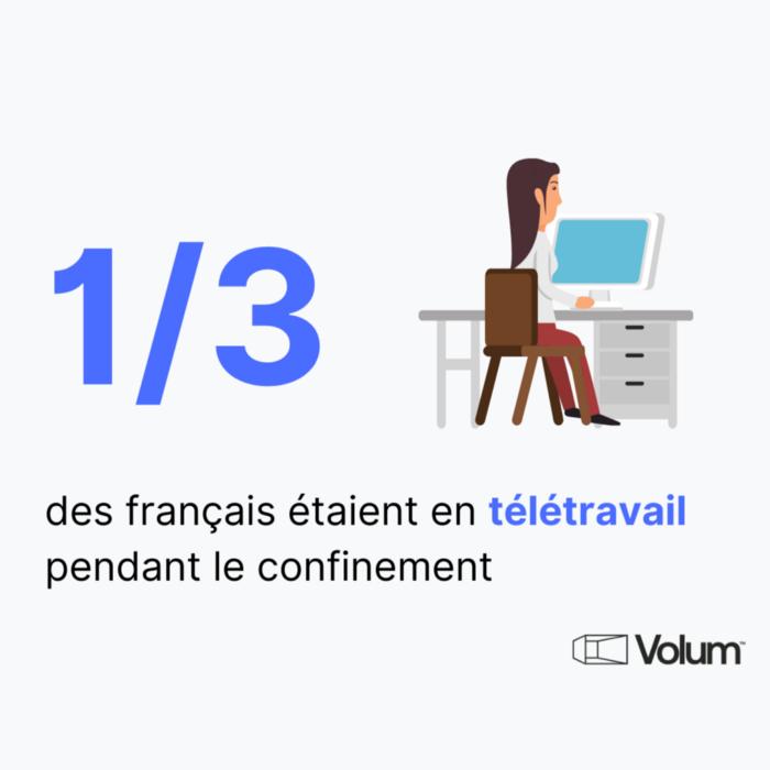 Francais Télétravail