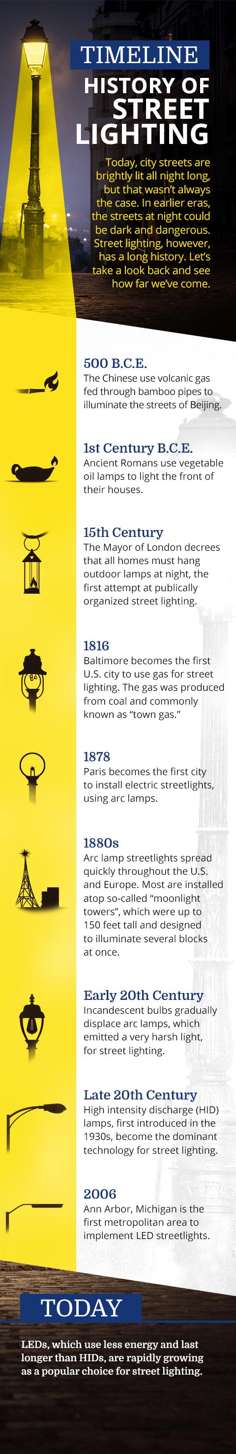 268564 History streetLightsMobile