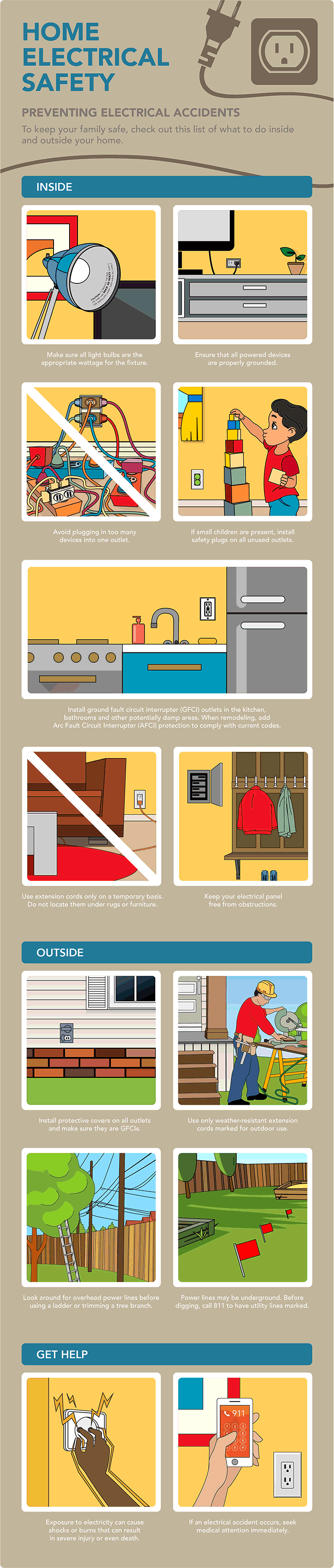 Home Electrical Safety infographic
