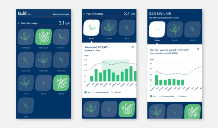 Screens from the Bulb app members used for an energy-tracking trial