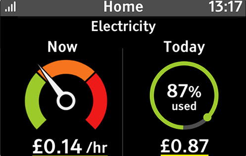An illustration of the information shown on the Now tab, for electricity only. There is a consumption dial on the right and representation of budget on the left.