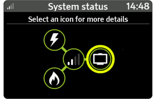 An illustration of the system status screen on the Trio Accessible In-Home Display.