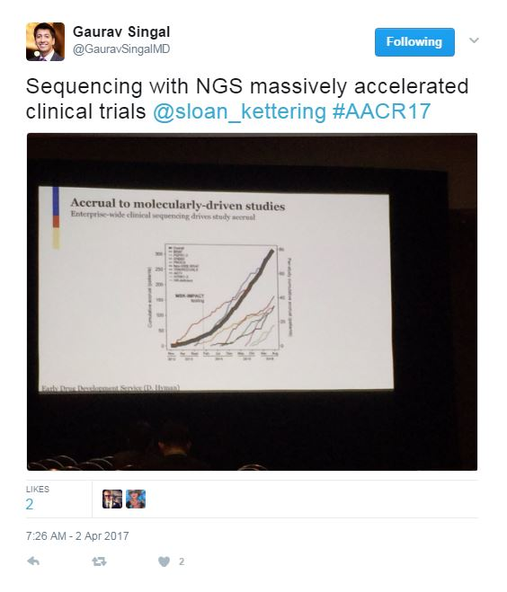 AACR Tweet: Sequencing with NGS massively accelerated clinical trials