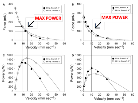 hill%20force-power-velocity