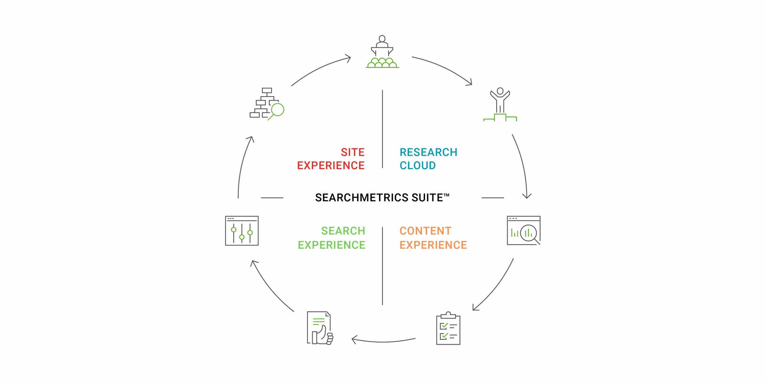 blog-searchmetrics-suite-7-diagramm