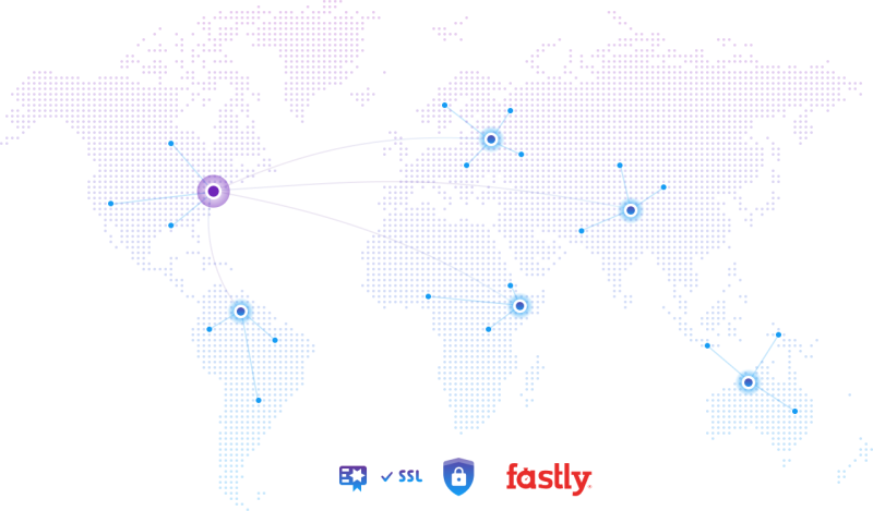 The fastest way to deliver the fastest frontends