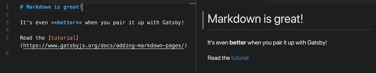 An example of Markdown on the left, processed to web-ready content on the right.