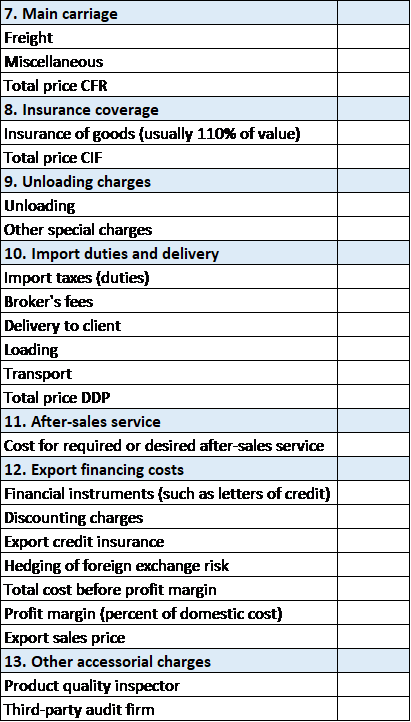 Sample Export Costing 2