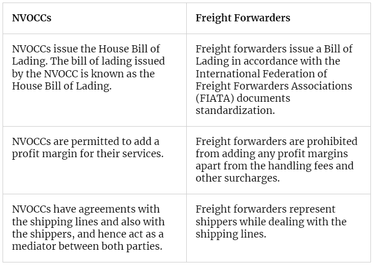 NVOCC - Difference with Freight Forwarder