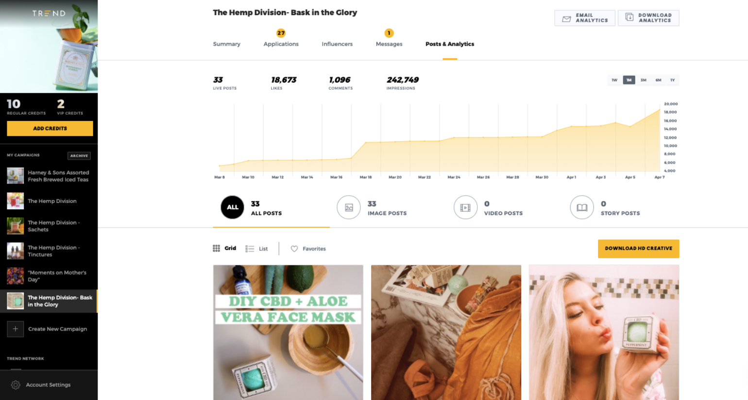 Example of analytics you may need for influencer marketing from Trend's platform