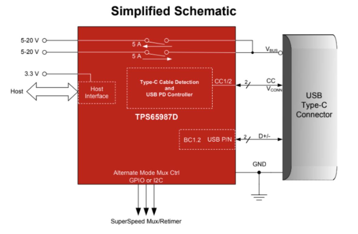 USB Type-C™: The New Era of Symmetrical Universal Serial Bus