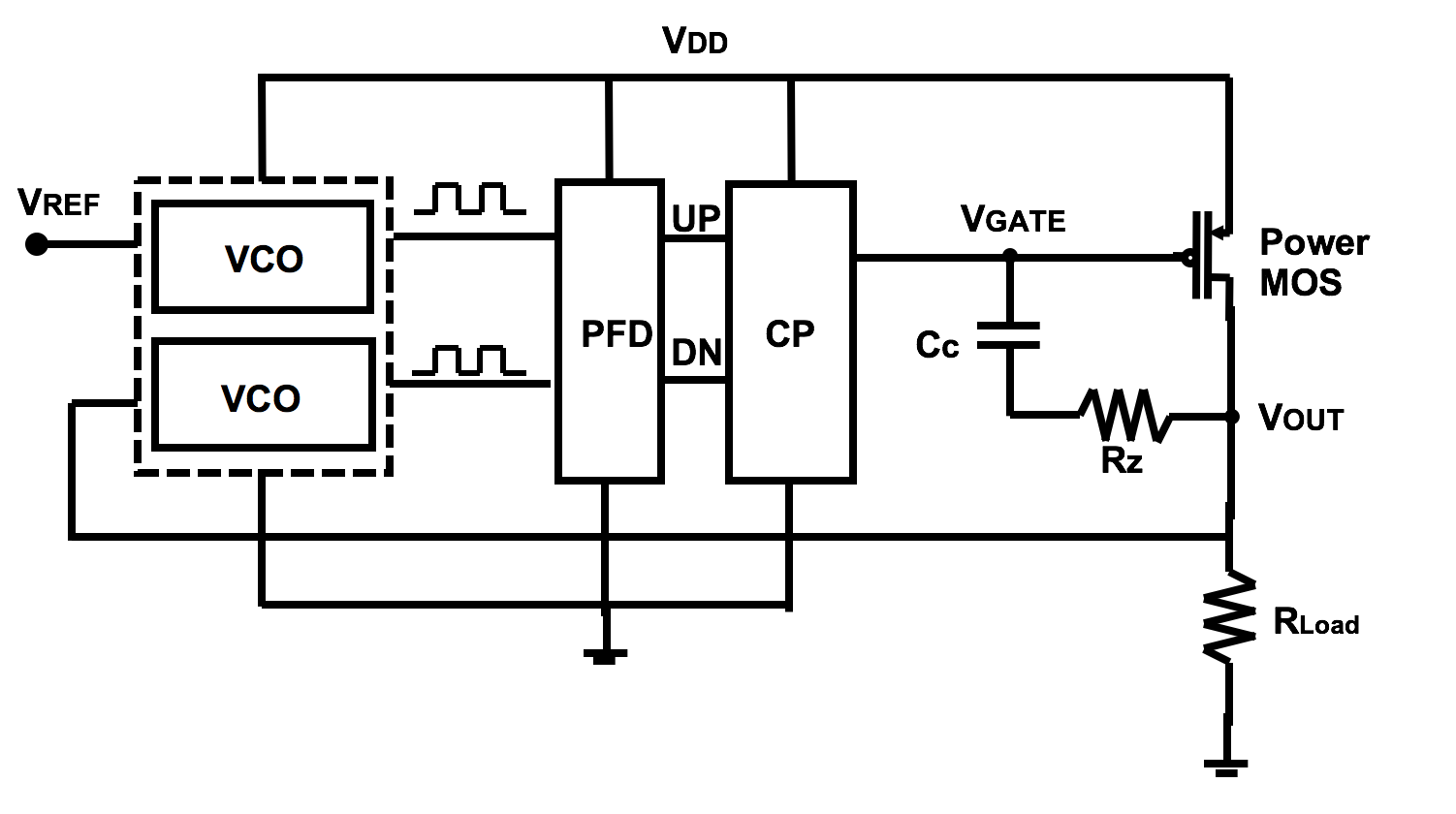Analog Circuit Design In 2018 And Beyond Octopart Transistor Analogue Oscillator Circuits Frequency Based Voltage Regulator It Replaces Op Amp With