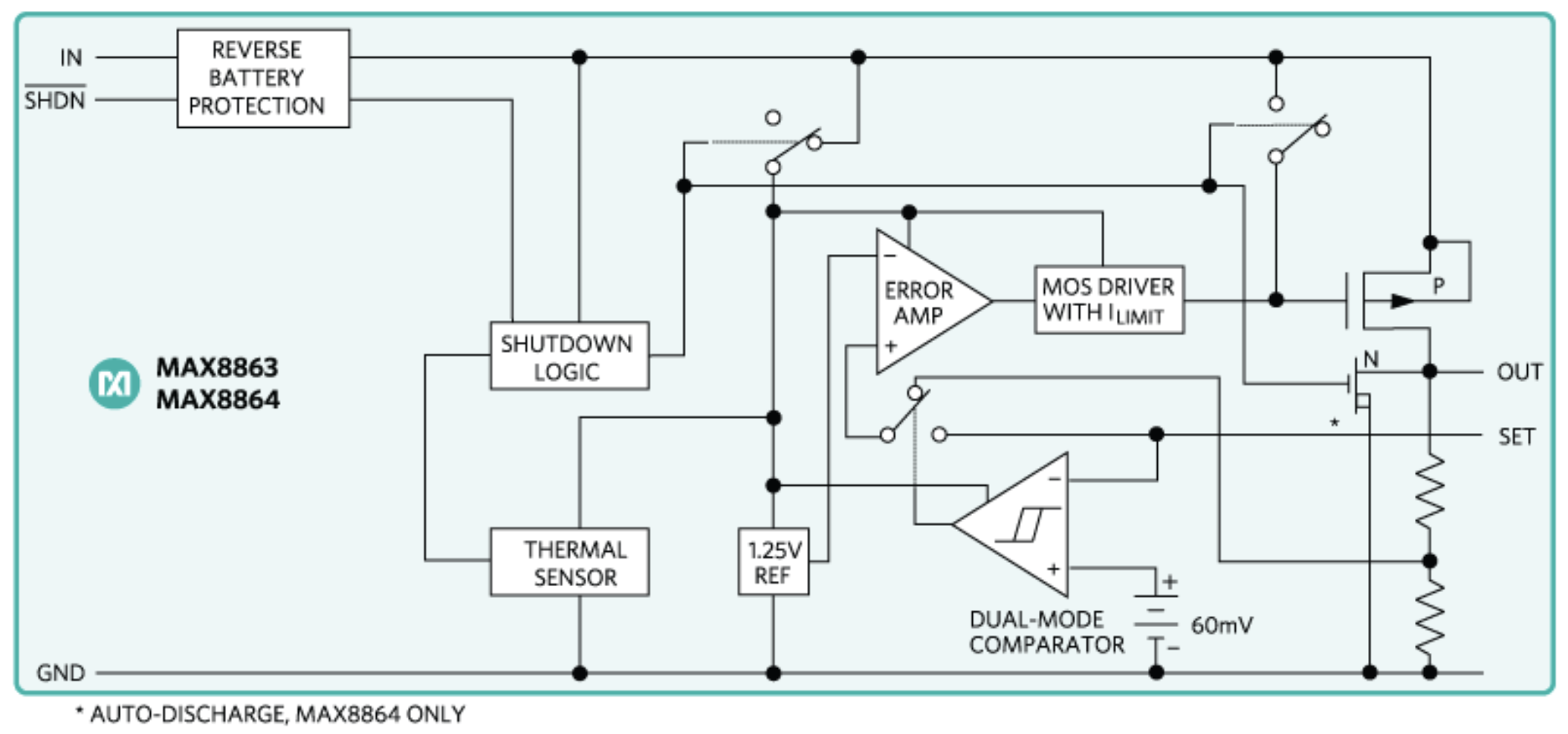 Voltage Regulators for IoT and Mobile Devices - Octopart