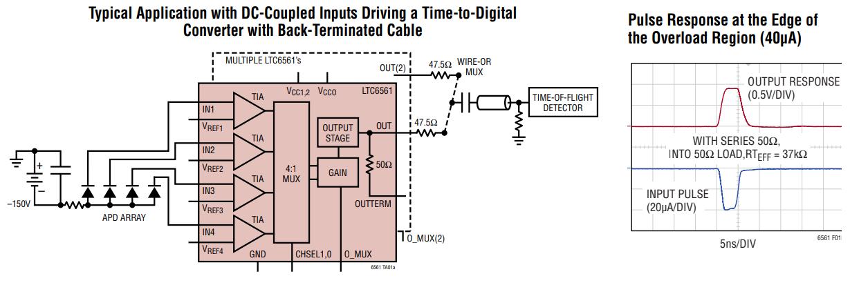 LTC6561互阻放大器的应用原理图