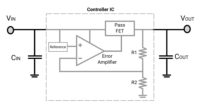 how to select a voltage regulator octopart rh octopart com