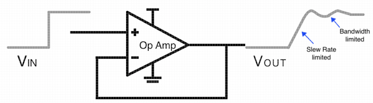 Op Amp Speed Bandwidth Or Slew Rate Octopart