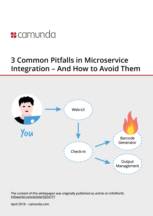 3 Common Pitfalls in Microservice Integration - And How to Avoid Them