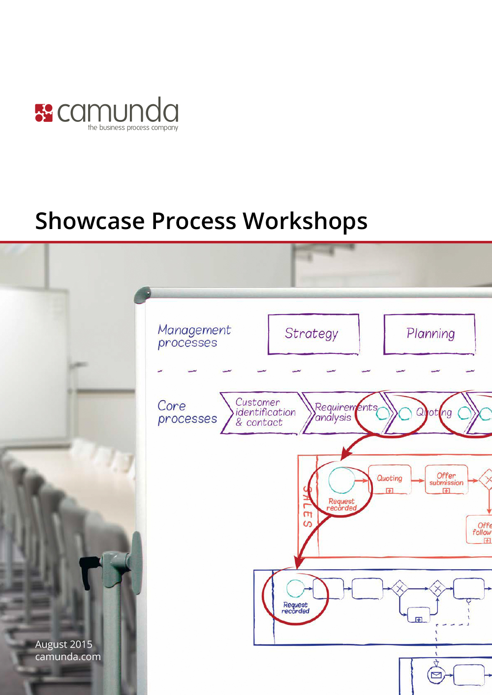 Showcase Process Workshops