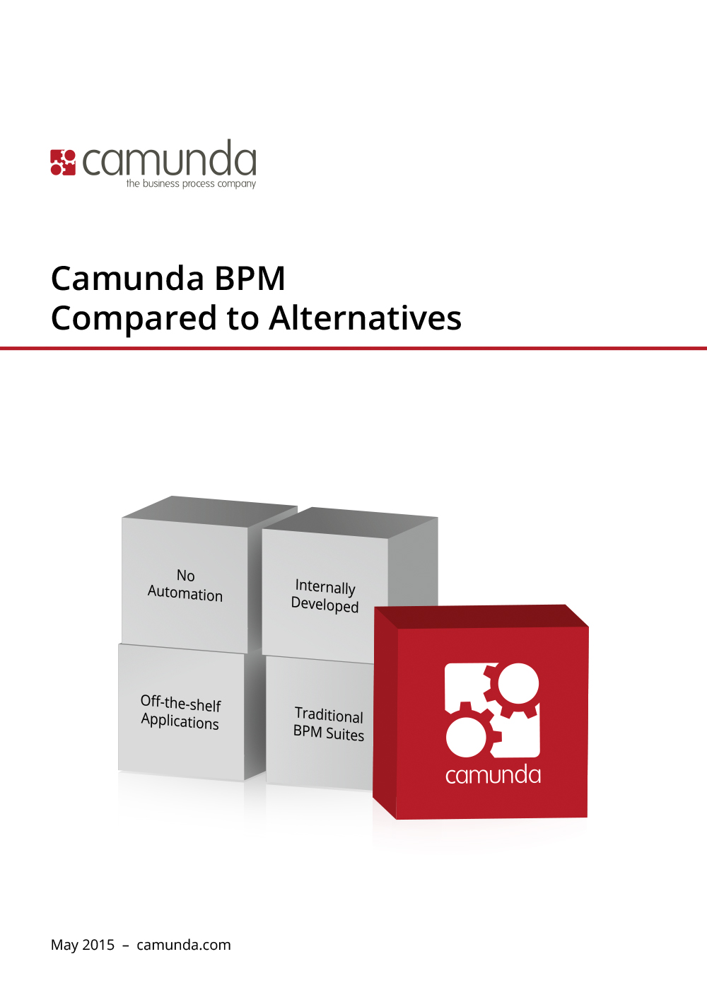 Camunda BPM compared to alternatives