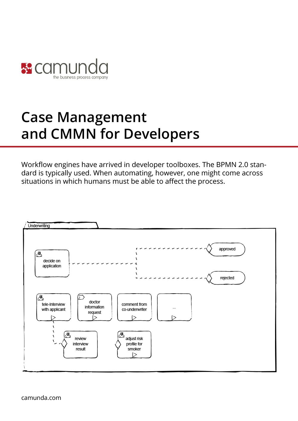 Camunda tutorial pdf