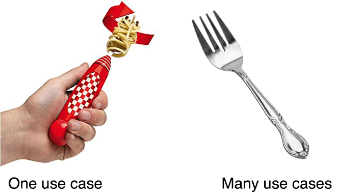 spaghetti-fork-one-use-case-vs-many