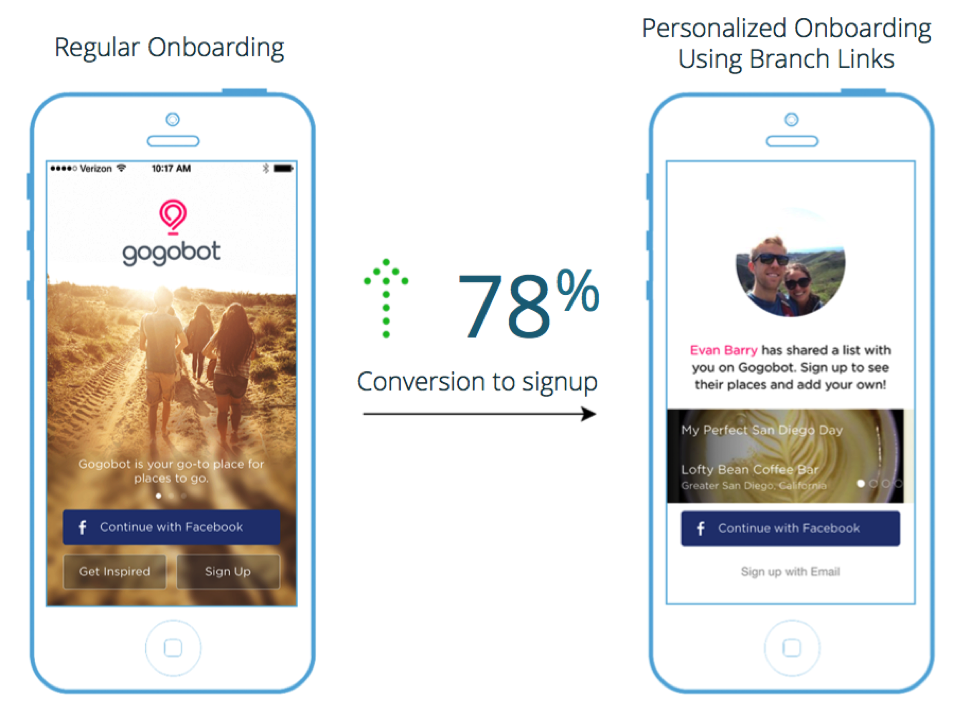 gogobot-onboarding-screens