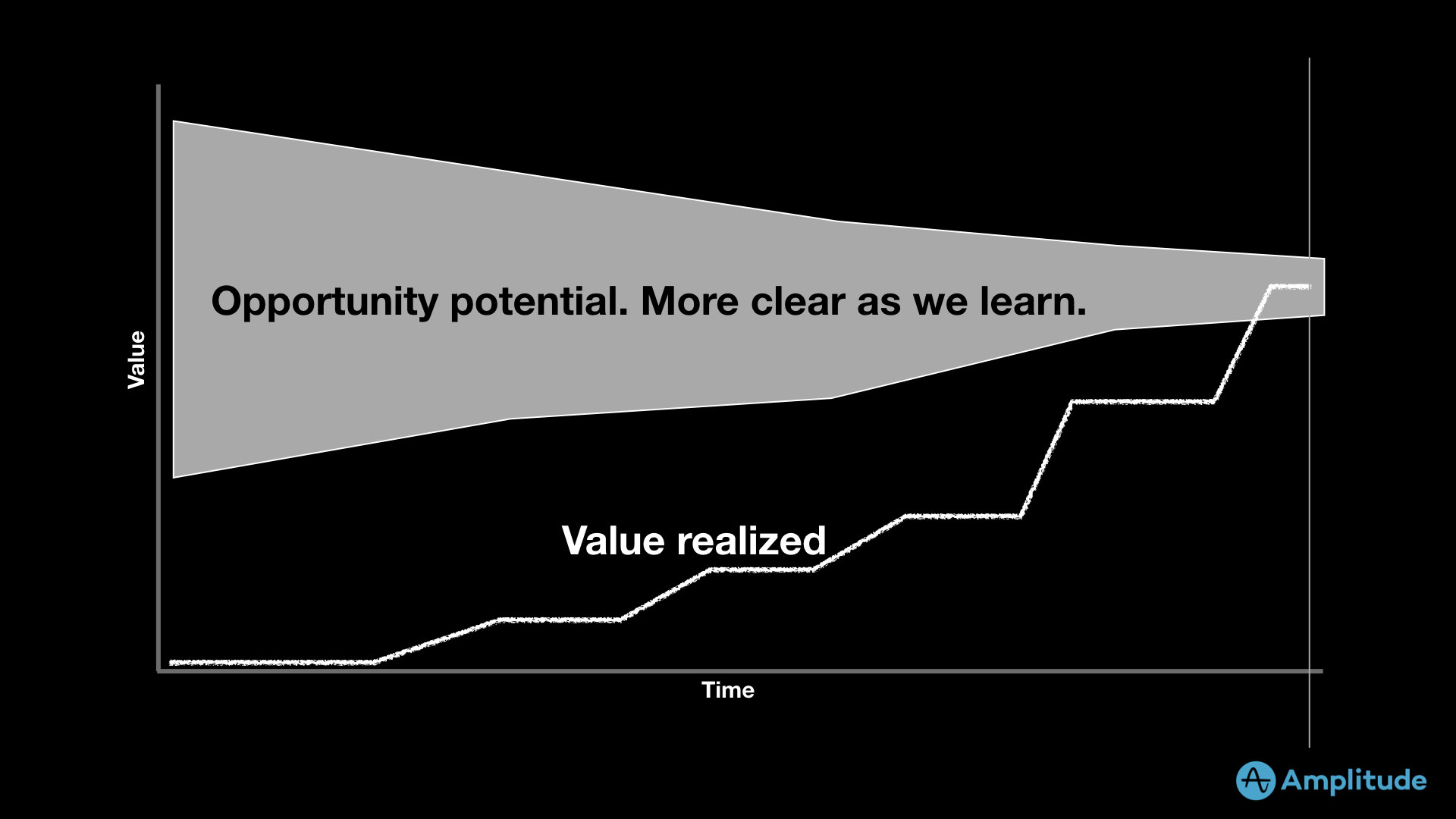 realize-value-as-we-learn