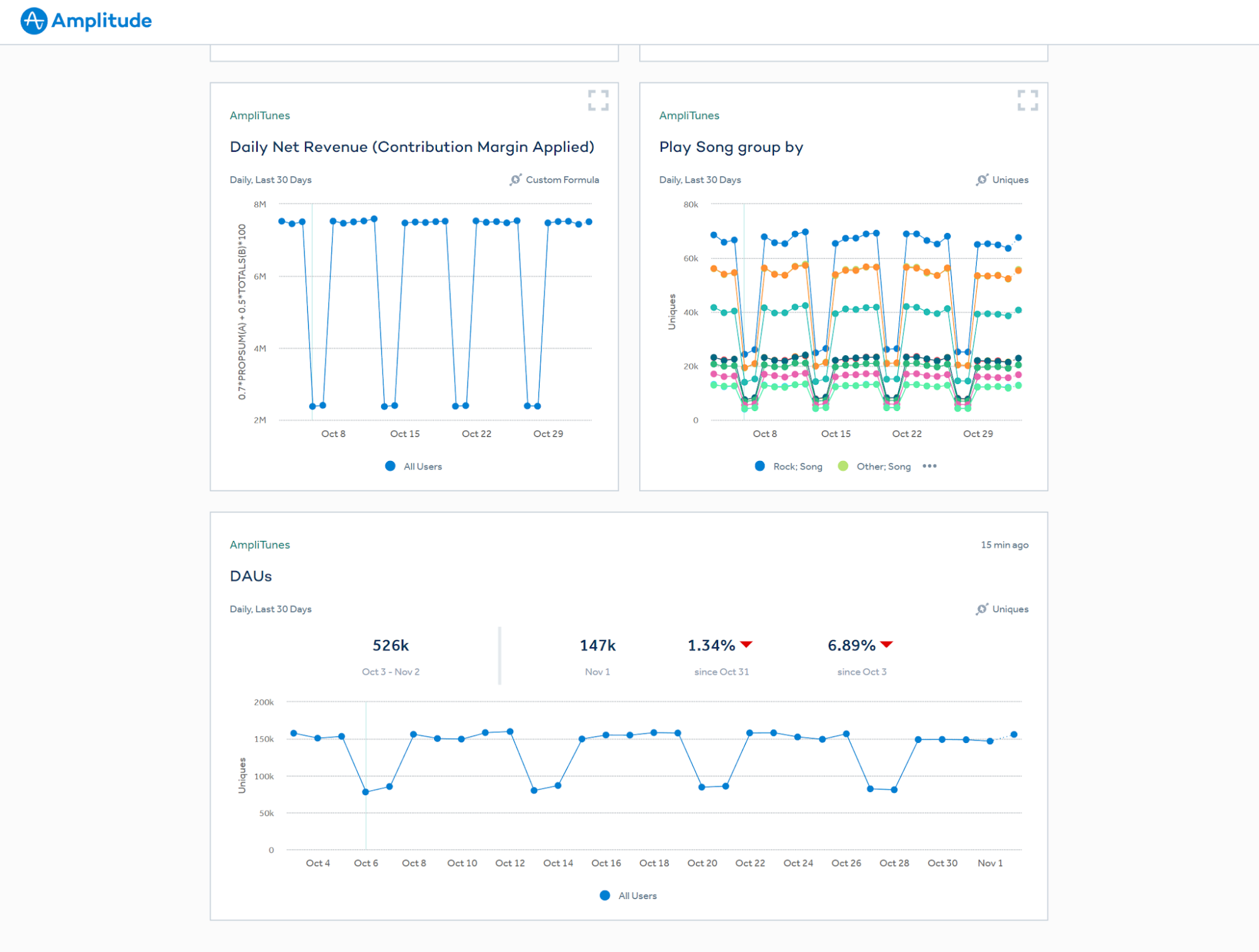 shared dashboards