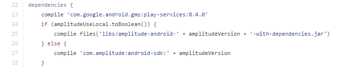 A Quick Start Guide to Integrating the Amplitude Android SDK