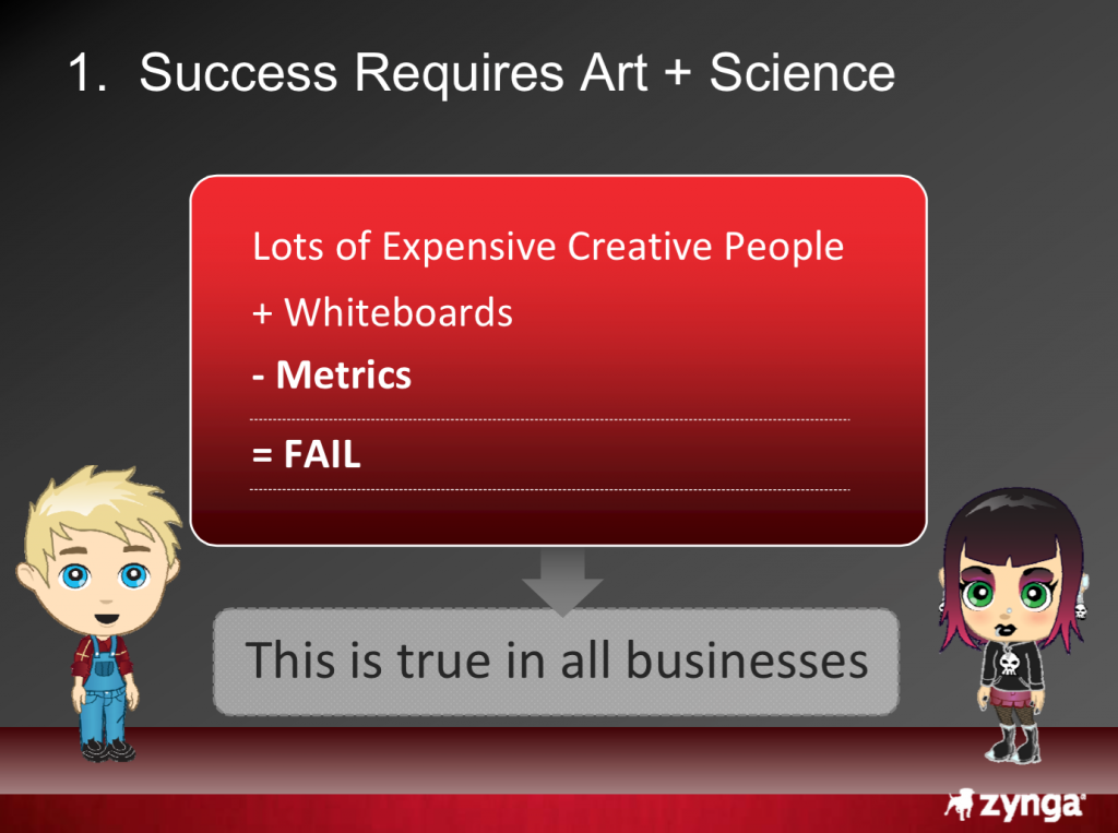 success requires art and science