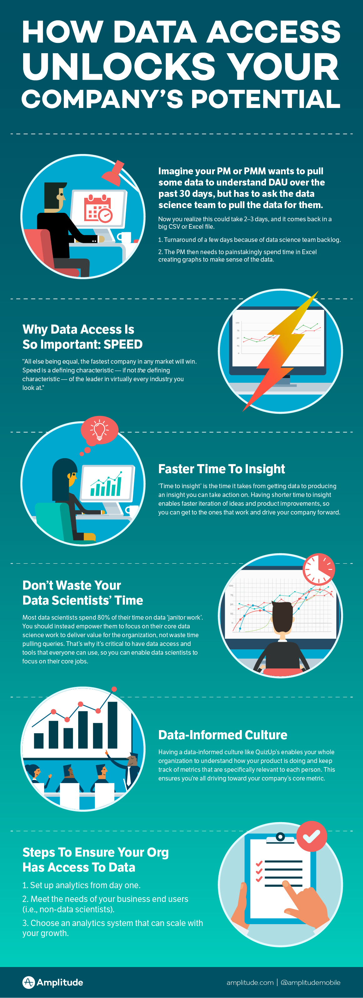 data-access-infographic-1-01
