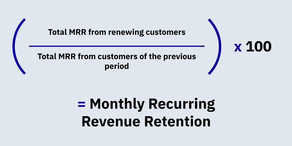How to calculate monthly recurring revenue retention: Divide Total MRR from renewing customers by total MRR from customers of the previous period