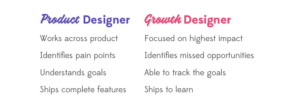 Product+Designer+and+Growth+Designer+grid+of+skills
