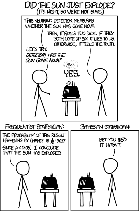 6-frequentists-vs-bayesians