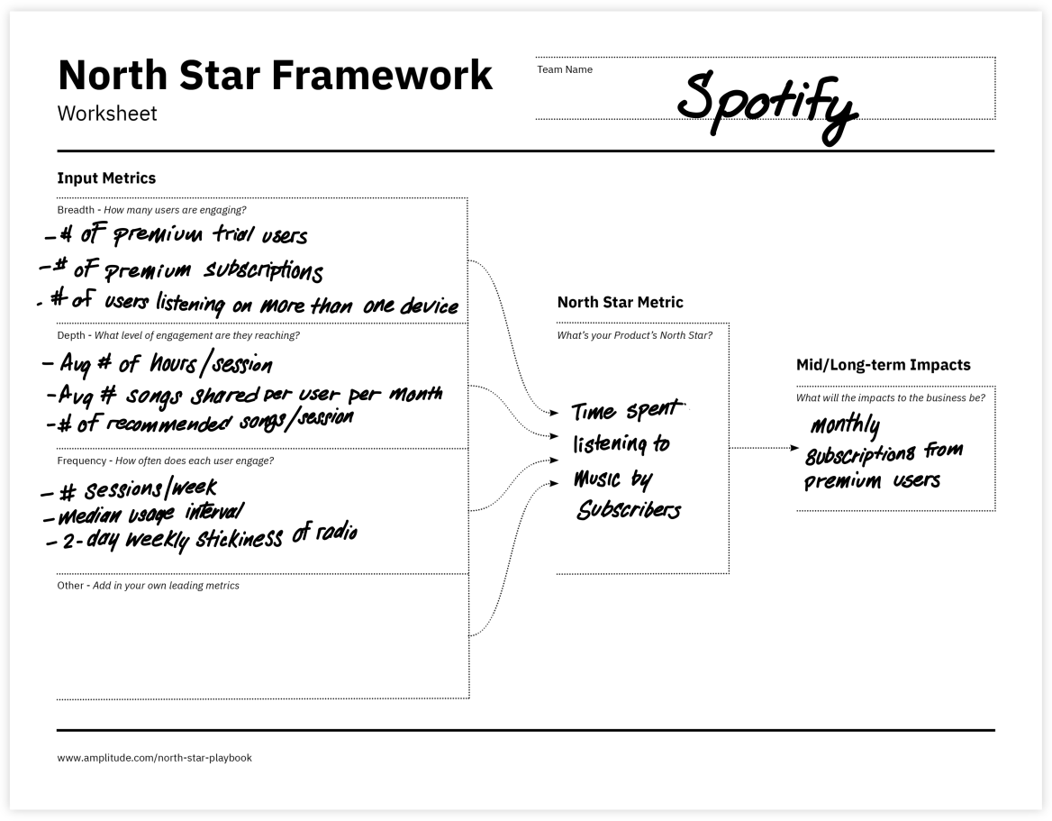 north star worksheet - spotify - shadow