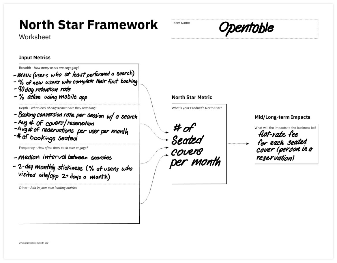 north-star worksheet opentable