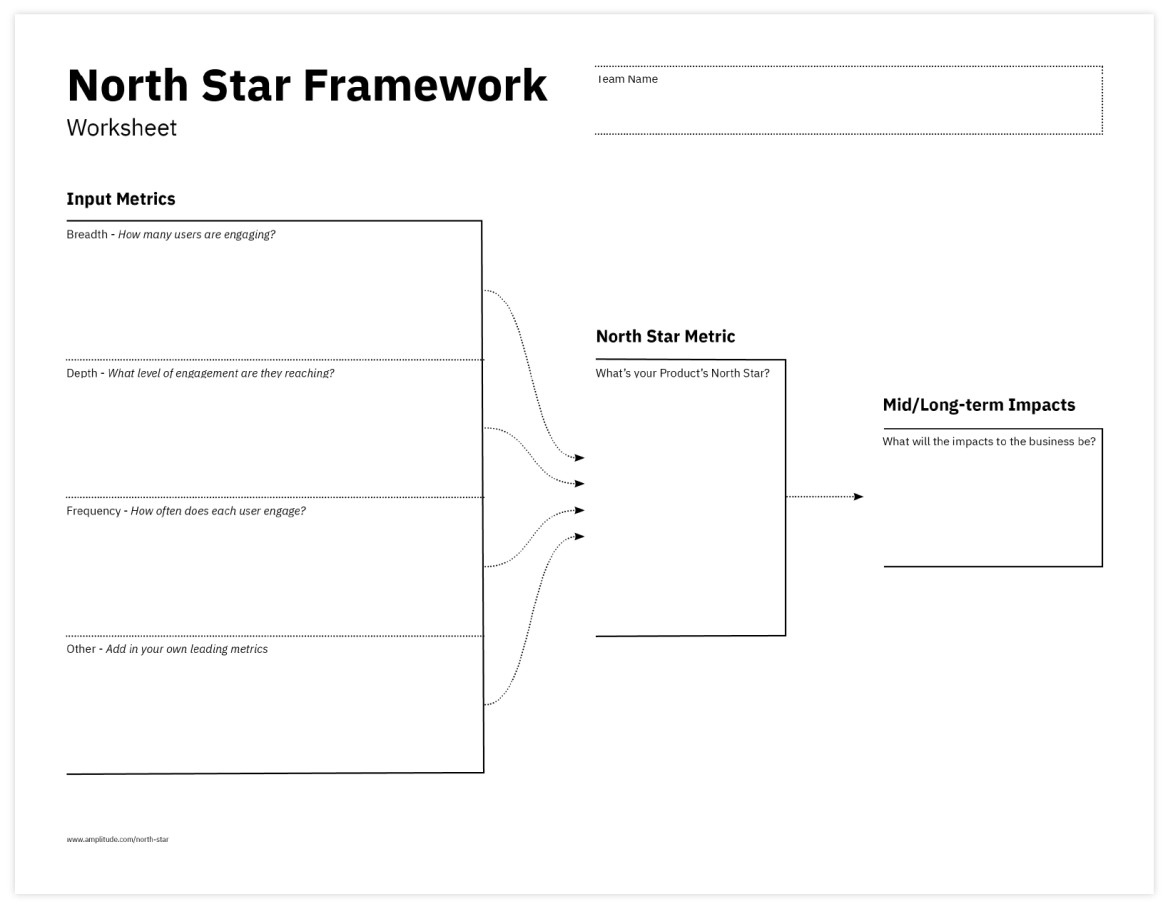 North Star Framework  - Worksheet