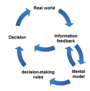 mental-models-pm-decision-making