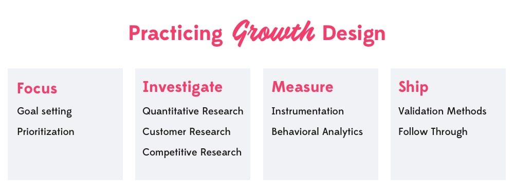 Growth+Design+Toolkit