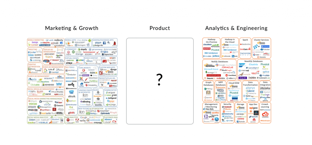 legacy-analytics-leave-out-product