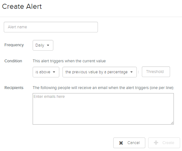 Email alerts for new and active user graphs